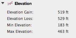 Helvetia Elevation numbers